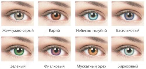 Ophthalmix Butterfly Colors 3 tone (2шт.)